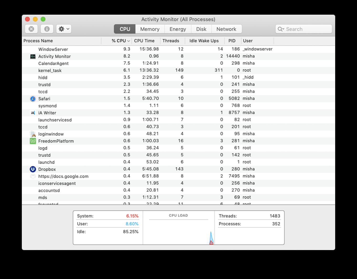 activity monitor apps camera mac