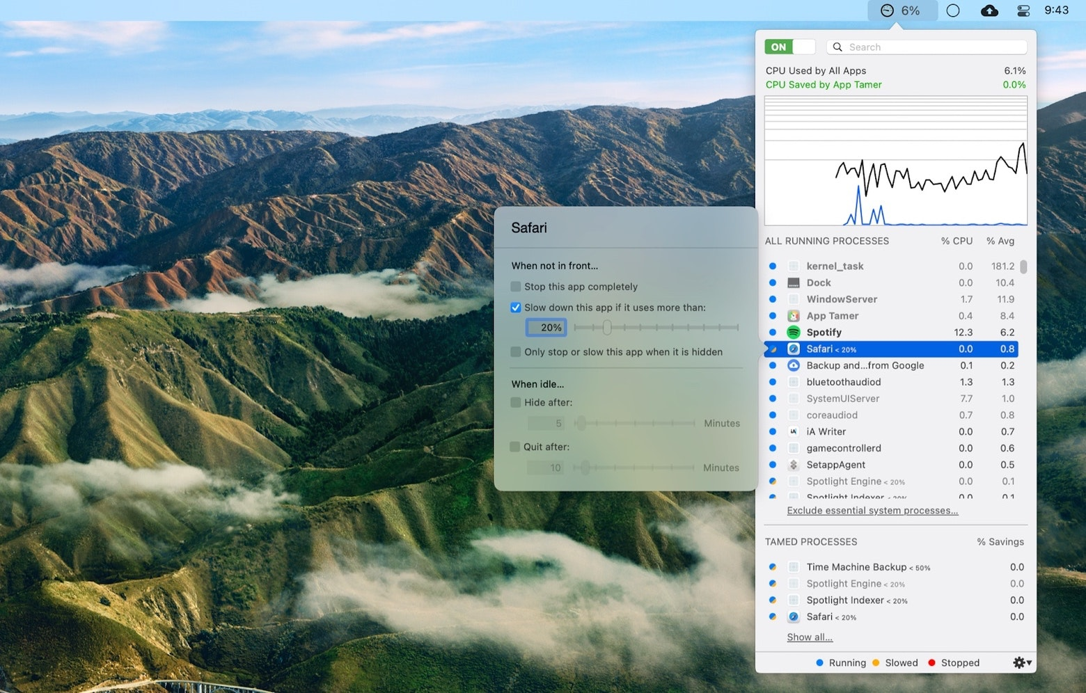 advanced CPU monitoring solution for your Mac