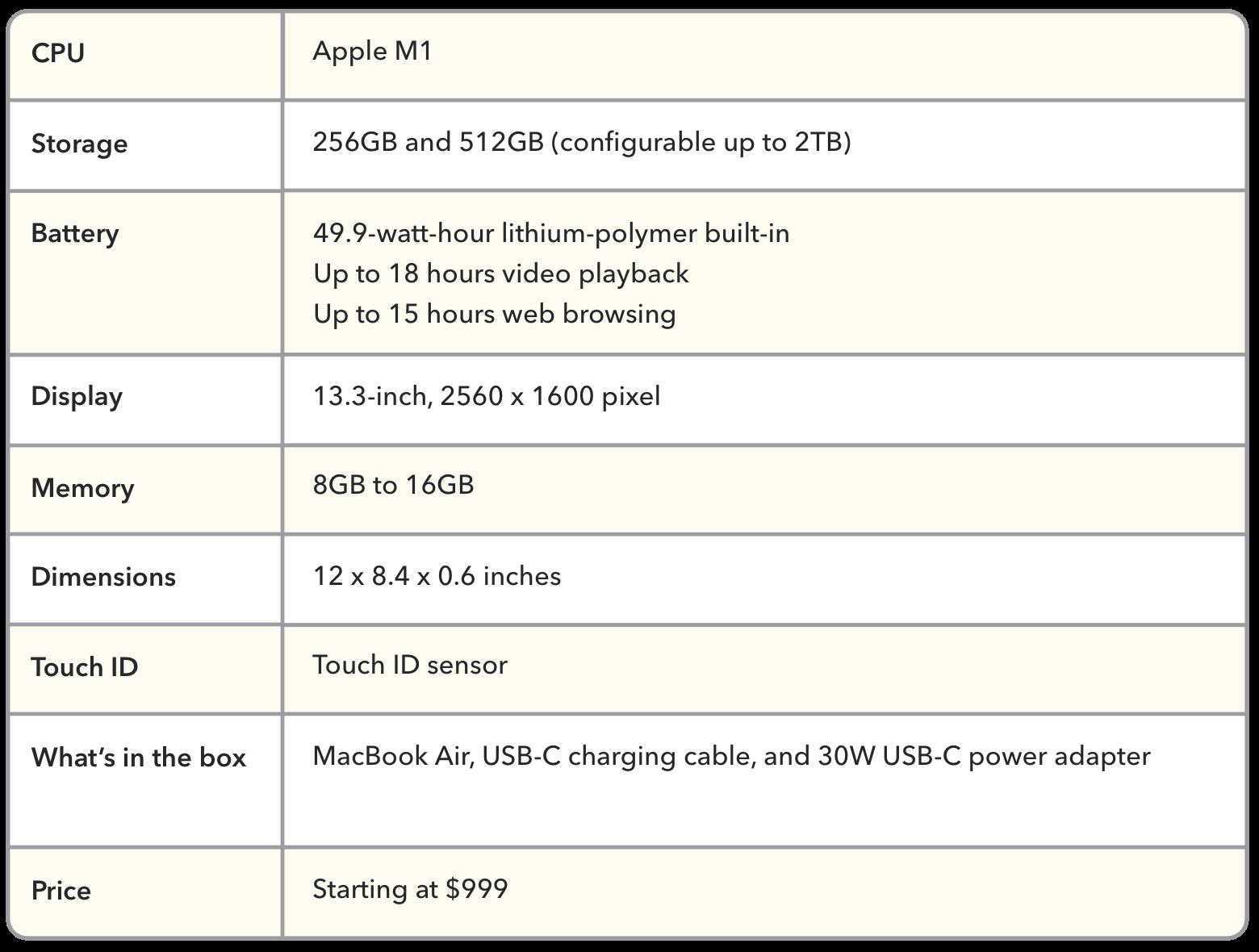 Apple Silicon M1 specs MacBook Air
