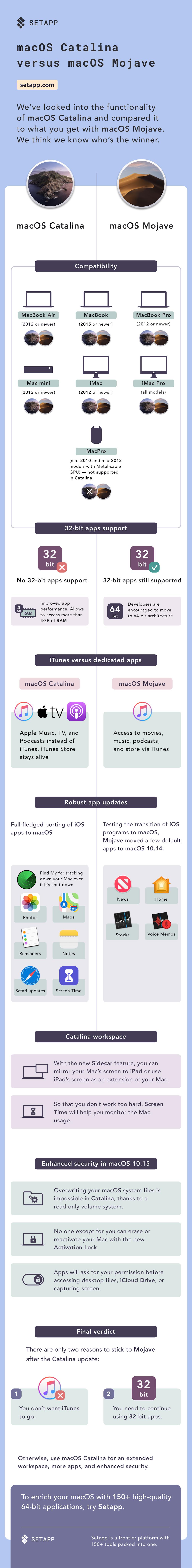 macOS 10.15 Catalina VS macOS 10.14 Mojave Infografic