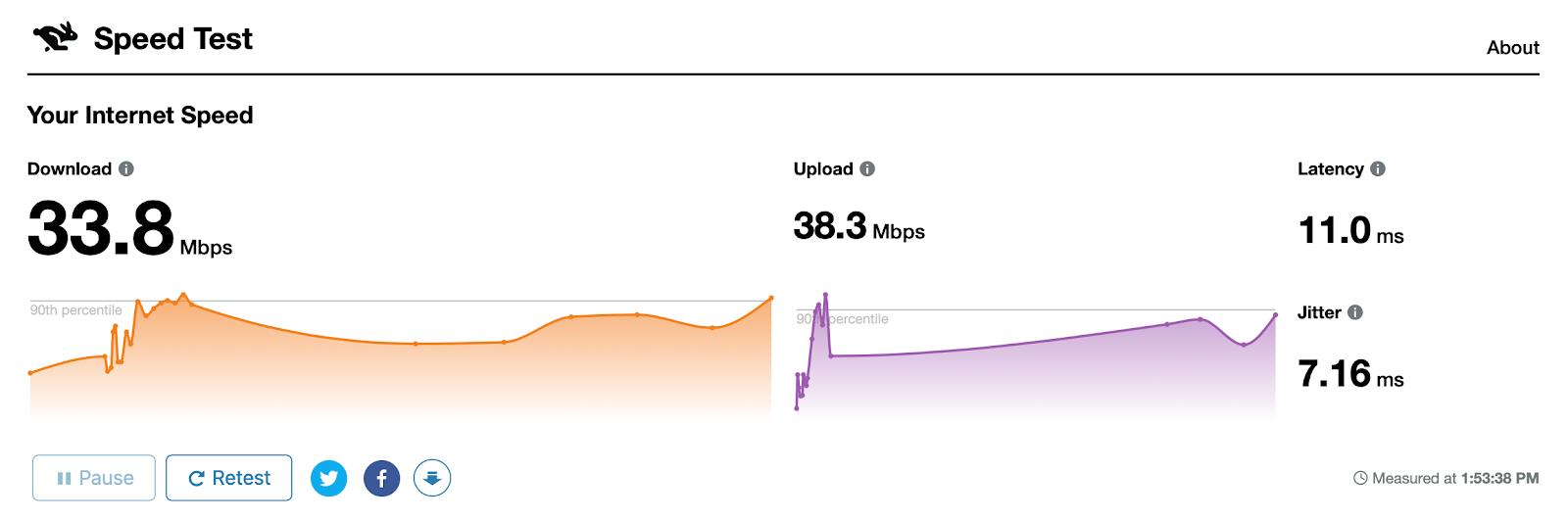 cloudfare speedtest internet speed mac
