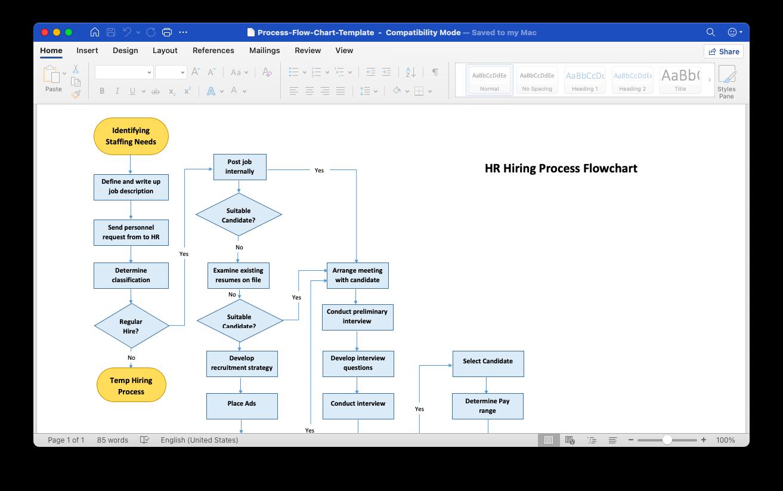 Word flowchart templates