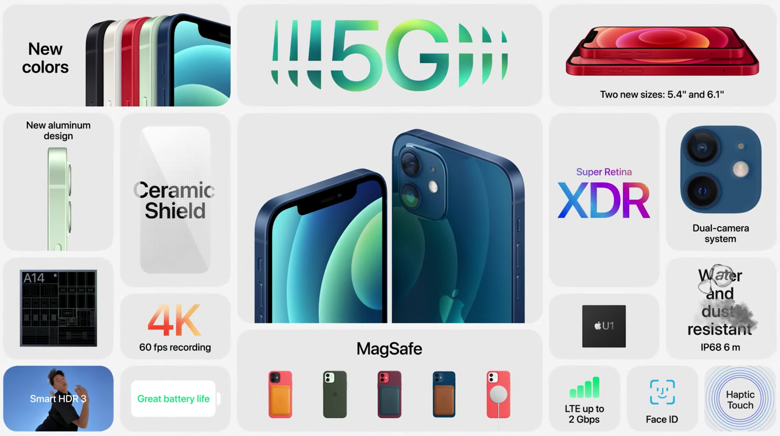 iPhone 12 new features