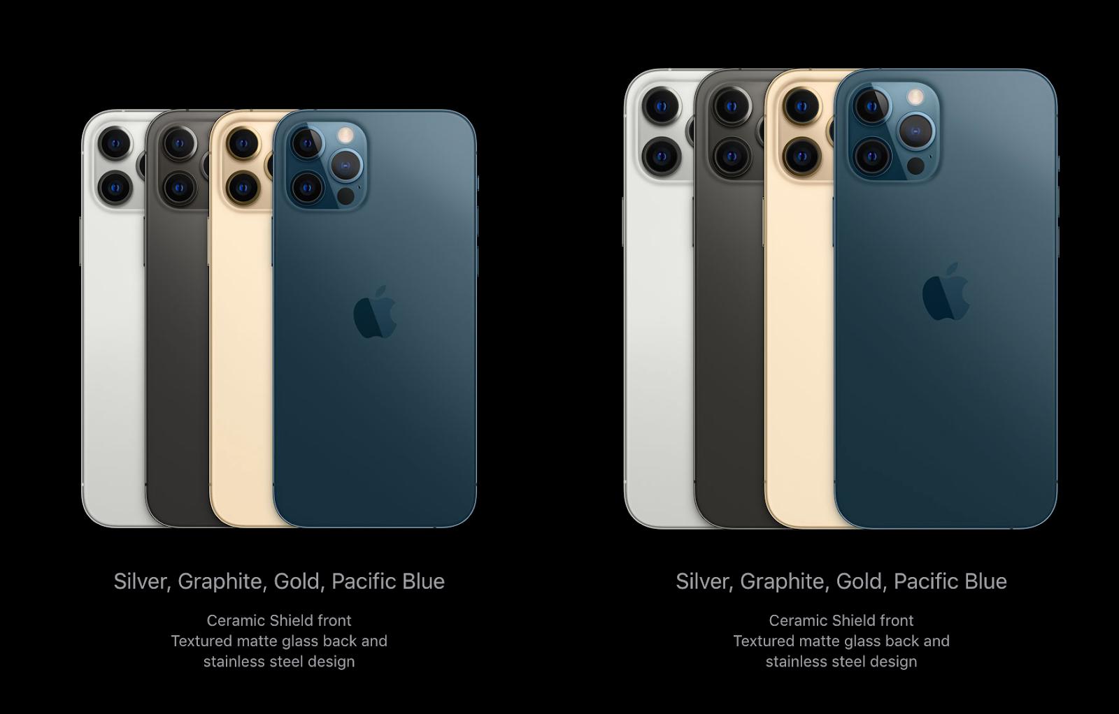 iPhone 12 Pro vs Pro Max