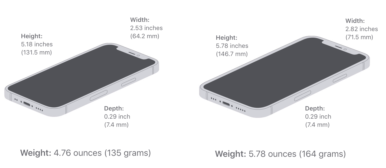 iPhone 12 size