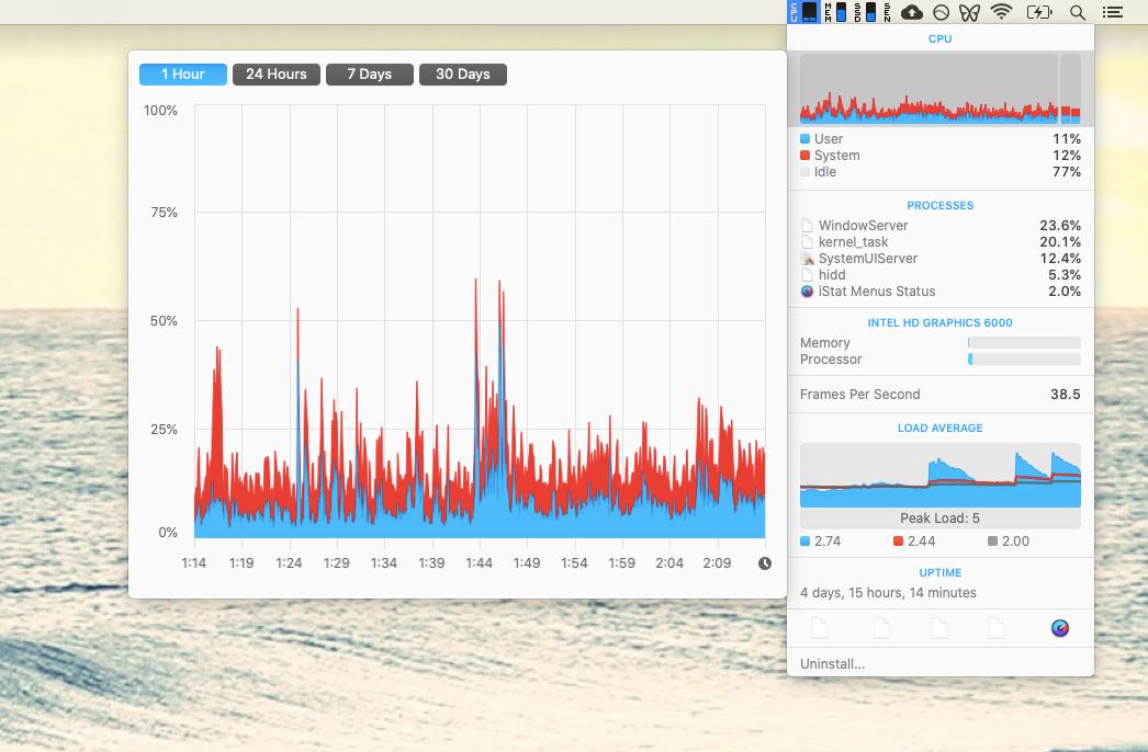 iStat Menus CPU benchmark tool Mac