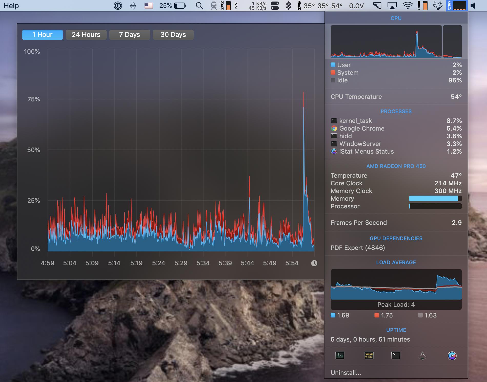 iStat Menus CPU, GPU monitoring