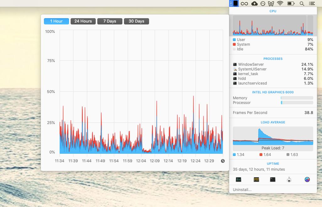 iStat Menus Mac app utility monitor