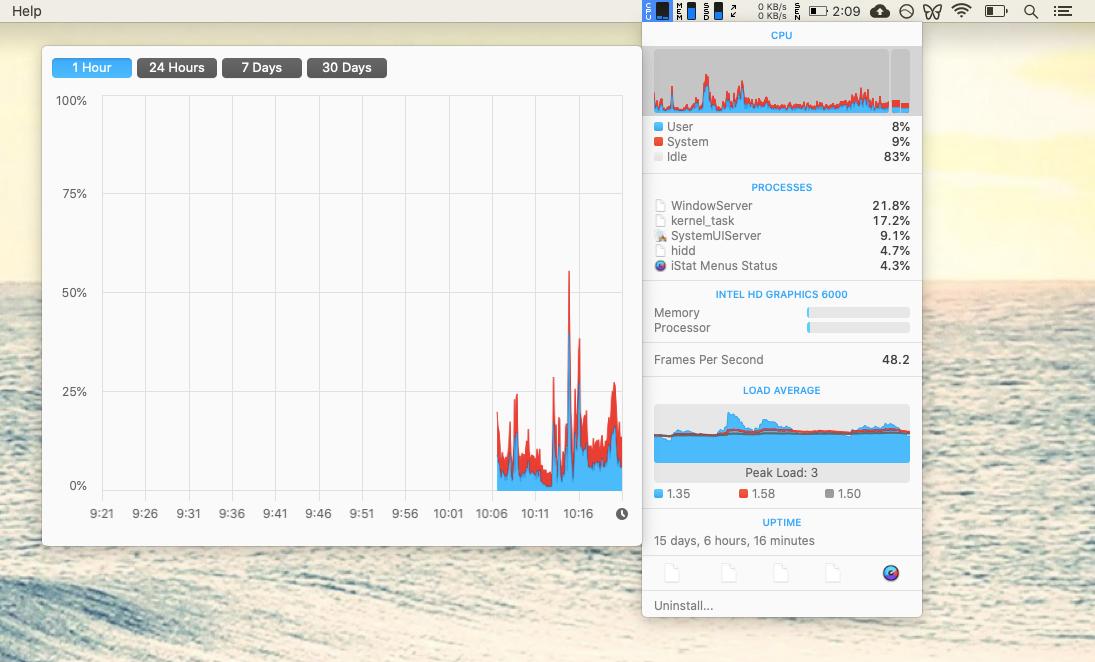 iStat Menus monitor Mac recovery
