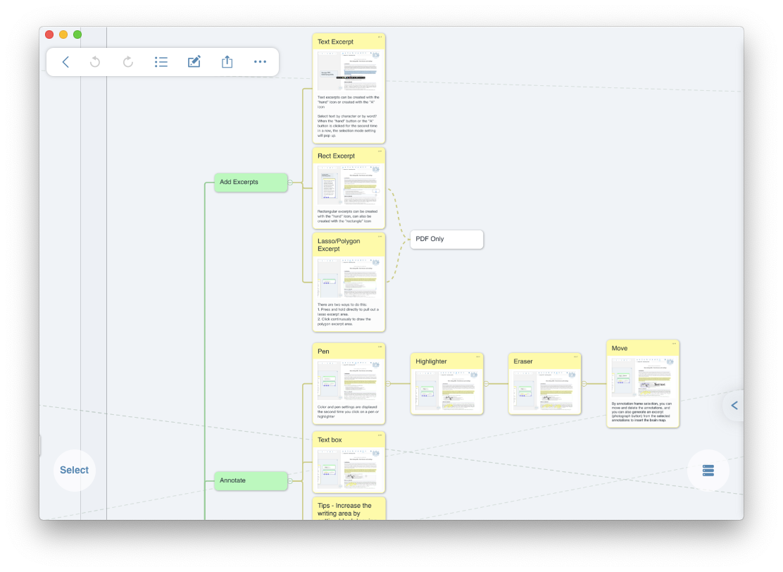 MarginNote annotate edit text mind map