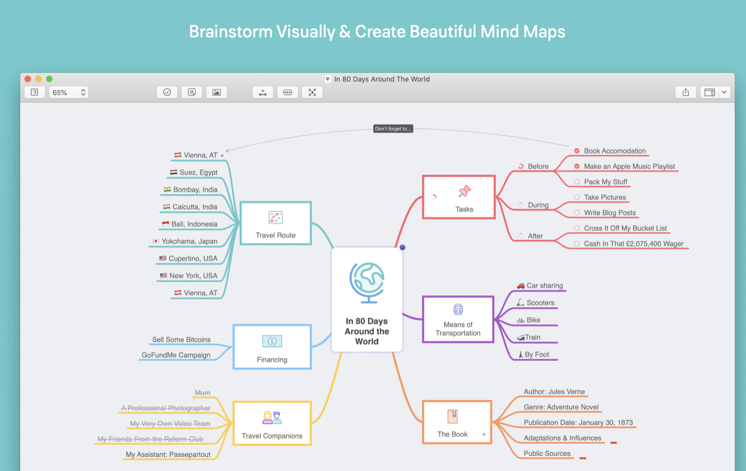 Visual brainstorming with MindNode
