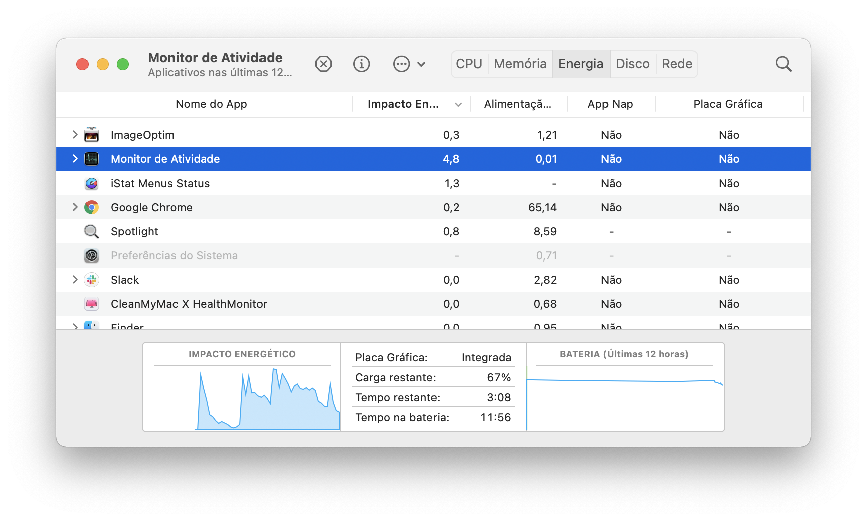 App Monitor de Atividade