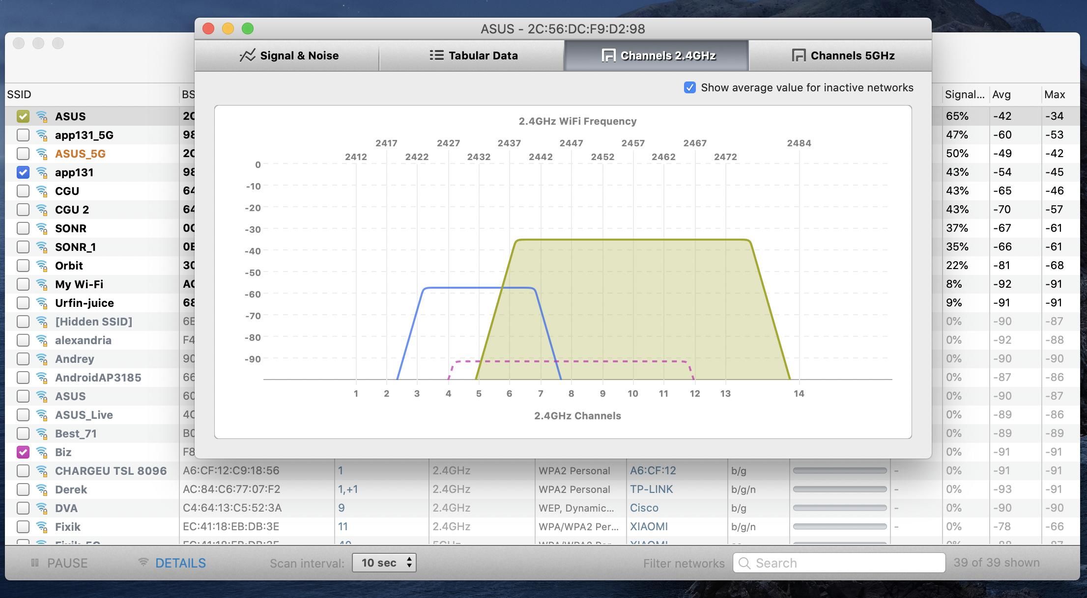 netspot networks signal details