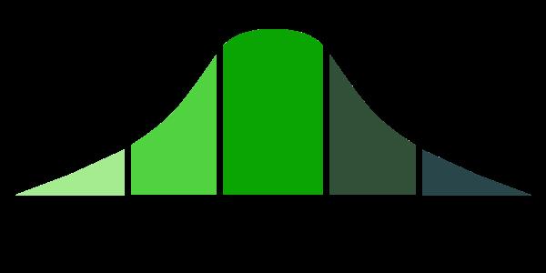 product adoption lifecycle