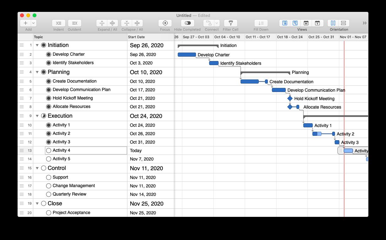 Gantt charts in SheetPlanner app