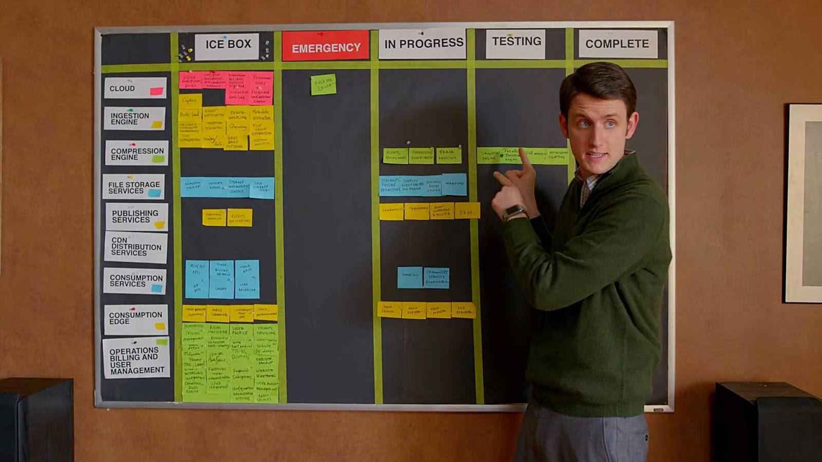 Silicon Valley scrum agile Jared