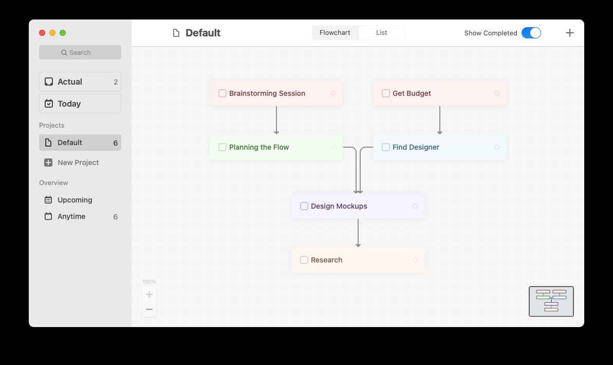 taskheat-tasks-flowchart-mac