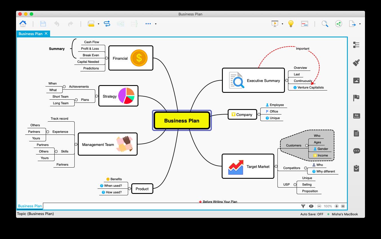 Gantt Chart view in Xmind app